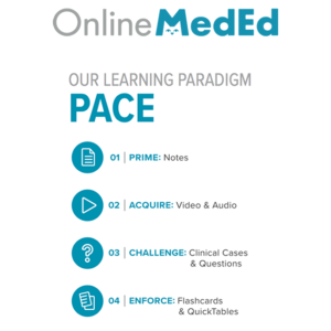 OnlineMedEd's PACE Method